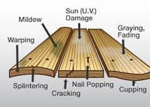 Suma Flooring Floor Sanding Varnishing And Repairs